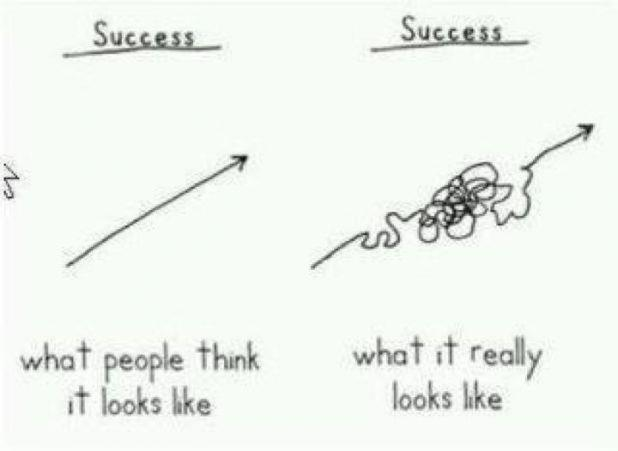 success_what_people_think_it_looks_like